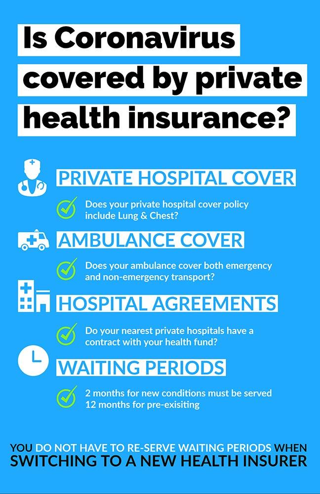 Health insurance coronavirus infographic